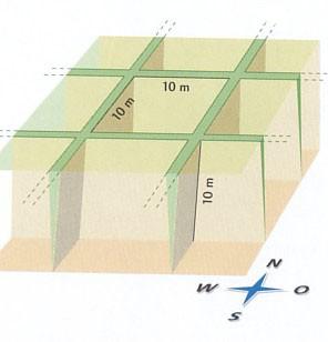 Benker Grid
